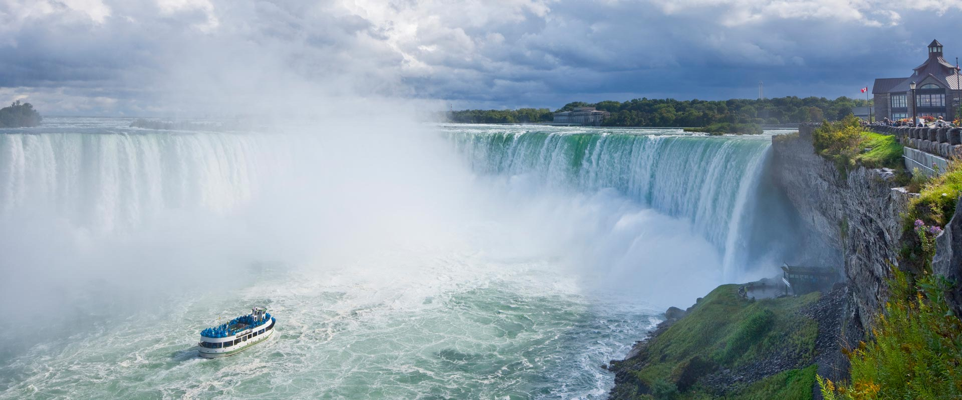 What Can You Do At The Niagara Falls